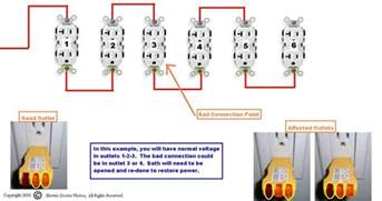 circuit tester indicates quot open ground quot what hazards exist how to fix