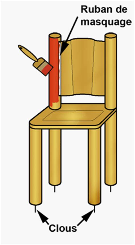 repeindre une chaise repeindre une chaise en bois