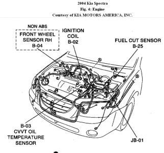 kia sedona questions what is the location of the fuel