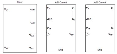 intergrated circuit symbol integrated circuit symbol 28 images electrical symbols integrated circuit image gallery