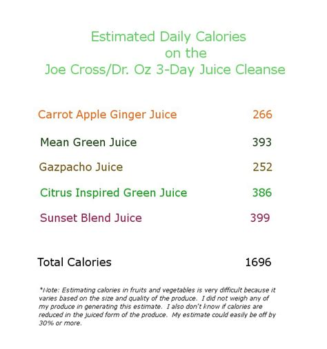Joe Cross Juice Detox by Lent Days 34 36 The 3 Day Juice Cleanse