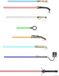 Lightsaber collection ii by robbe25 on deviantart