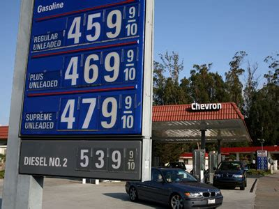 how does oil speculation raise gas prices? | howstuffworks