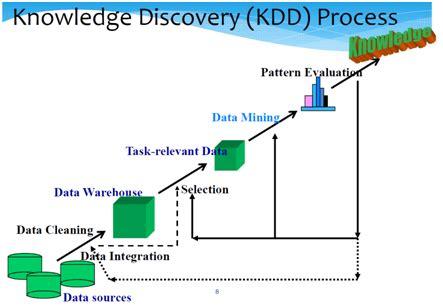 pengantar teori data mining share   world