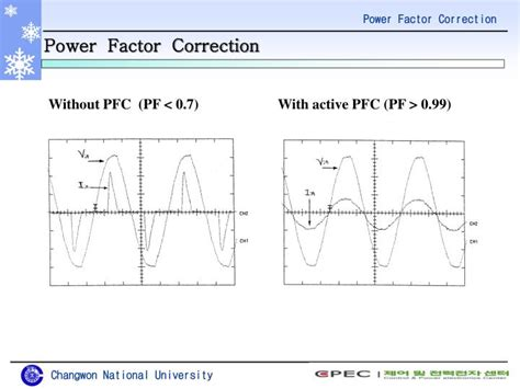 power factor correction in boost converter ppt boost converter 를 이용한 pfc power factor correction 설계 및 제작 powerpoint presentation id