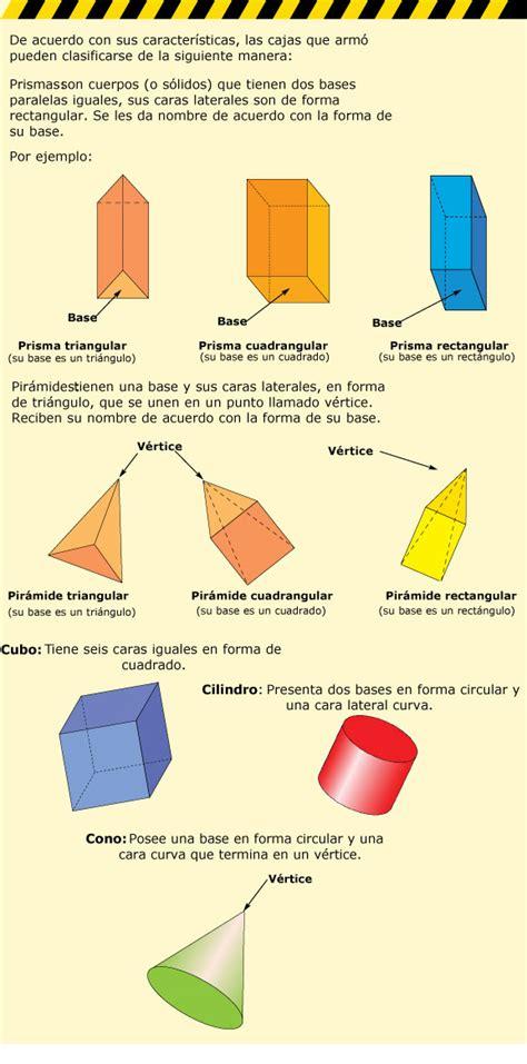 figuras geometricas con nombres y caracteristicas untitled document nuevoleon inea gob mx
