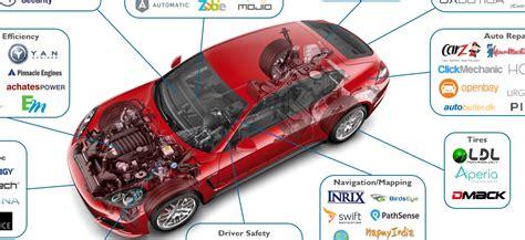 cadena de valor tesla motors disrupting the auto industry the startups that are