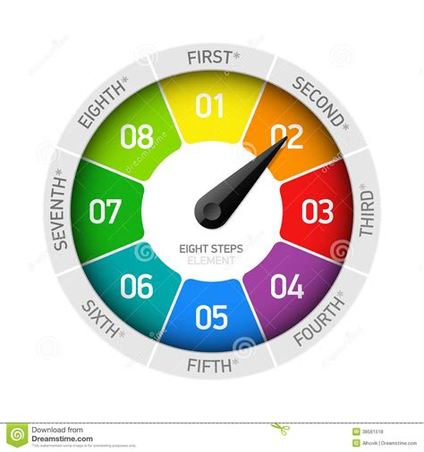 eight design elements eight steps cycle design element royalty free stock photos