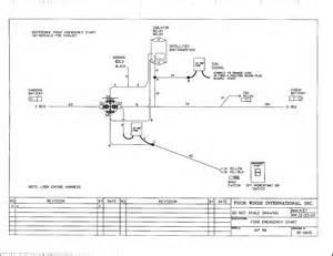 tiffin phaeton wiring diagram wiring diagram schematic