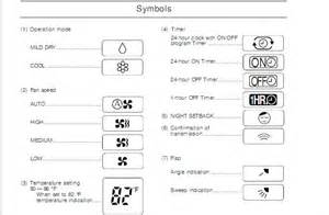 Lg Dishwasher Repair Manual What Symbol Is For Cold Air