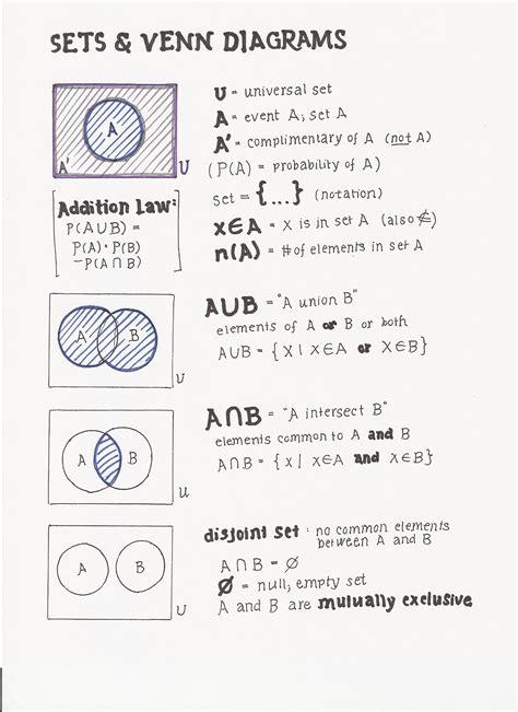 sets and venn diagrams notes math methods iii ib advanced calculus mrs shim s math class