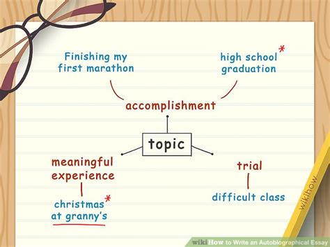 The Easiest Way To Write An Essay by The Best Way To Write An Autobiographical Essay Wikihow
