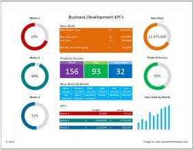 Business Dashboard Templates by Business Development Kpi Dashboard Spreadsheetshoppe