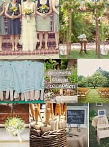Backyard Wedding On A Budget Ideas Essential Guide To A Backyard Wedding On A Budget