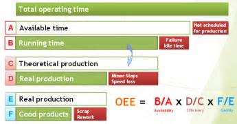 edinn industry 4 0 platform for managing factories in