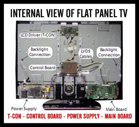 tv service repair manuals schematics  diagrams removeandreplacecom