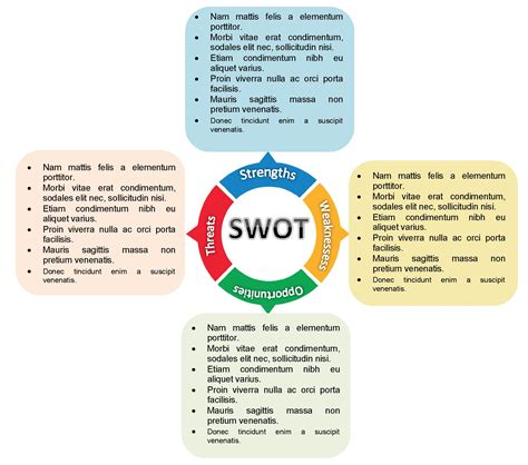 swot analysis simple swot analysis template kientruc us