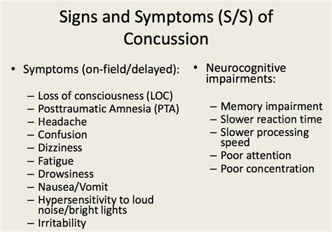 concussion symptoms hypernatremia signs and symptoms minikeyword