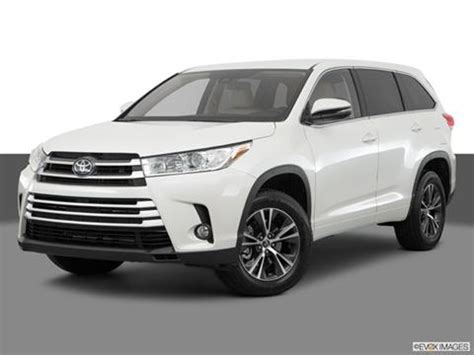2017 toyota highlander | pricing, ratings & reviews