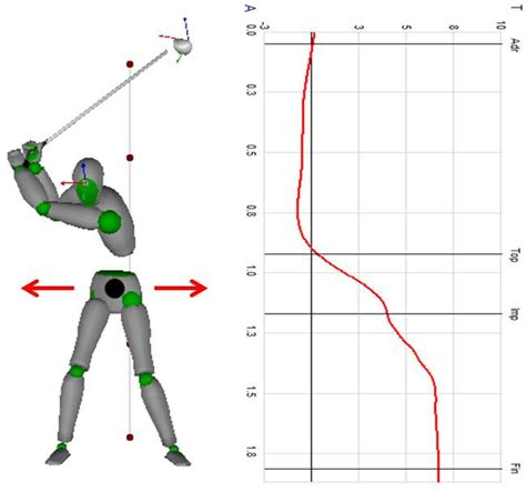 biomechanics of golf swing biomechanics of golf thedrudgereort280 web fc2 com