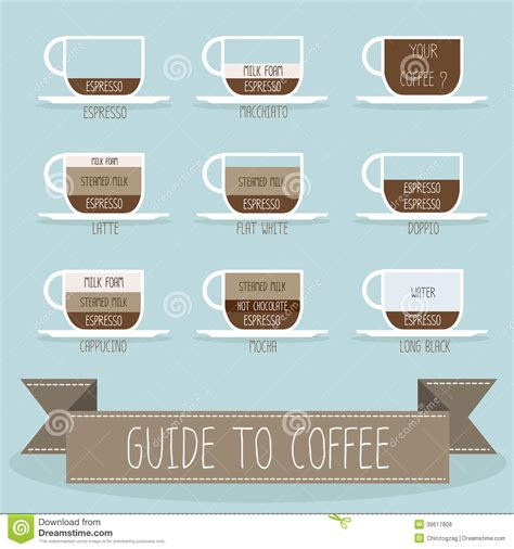 guide to coffee stock vector image of morning cafe 39617808