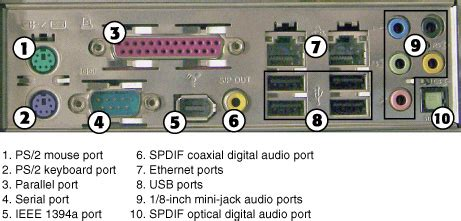 io ports labeled wiring diagrams
