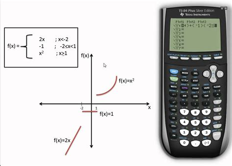 calculator function graphing a piecewise function on a ti84 plus se graphing