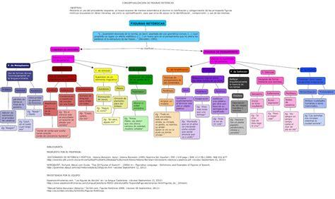 imagenes retoricas pdf auxiliares did 225 cticos para la ense 241 anza aprendizaje de una