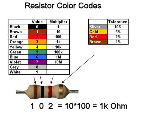100k ohm resistor color code resistors