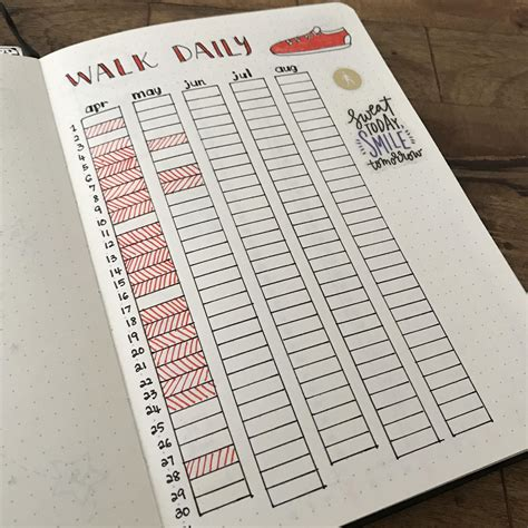 bullet journal ideas daily activity tracker for bullet journal bujo