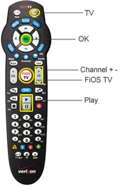 Reset Verizon Fios Tv Remote | reset verizon router remotely best electronic 2017