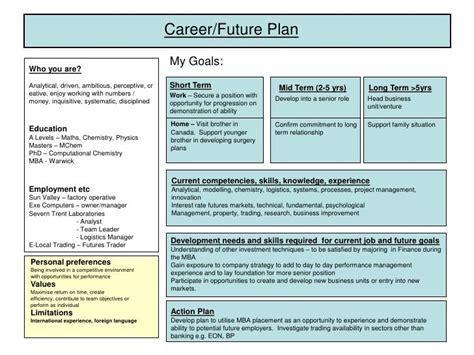 developing  plan  research career development plan     pinterest