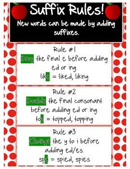 adding suffix rules free poster | anchor charts