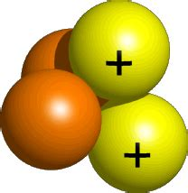 Alpha Proton Alpha Particles Alpha Rays