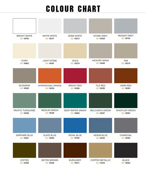 steel color vicwest metal roofing colors