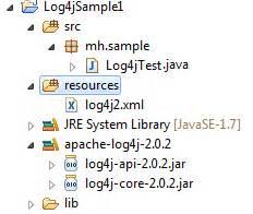 Log4j2 Pattern Color   log4j2常见使用示例及syslog syslog ng