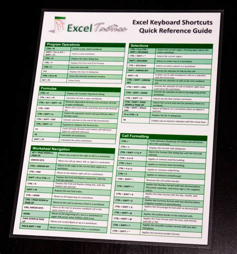 page layout excel shortcut microsoft excel keyboard shortcuts quick reference guide