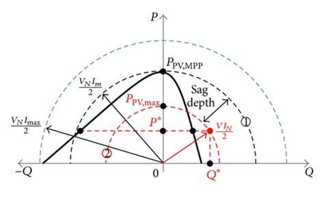 electrical wiring diagrams lucas voltage regulator diagram