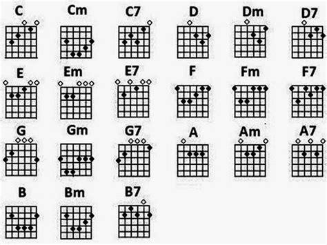 cara belajar kunci gitar jazz kunci gitar belajar cara bermain gitar untuk pemula