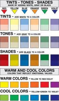 hair color theory 33 best images about cosmetology color theory on