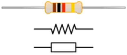 electrical symbol of resistor resistors types working color coding