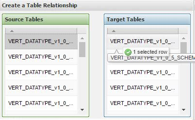 vertica integration with querysurge