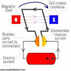 small ac motor parts diagram small uncategorized free wiring diagrams