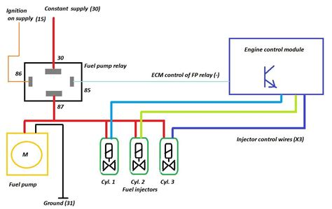 ribu1c relay wiring diagram hvac relay switch wiring