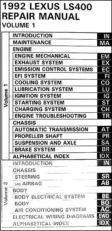 auto repair manual online 1992 lexus ls seat position control 1992 lexus ls 400 repair shop manual original 2 volume set