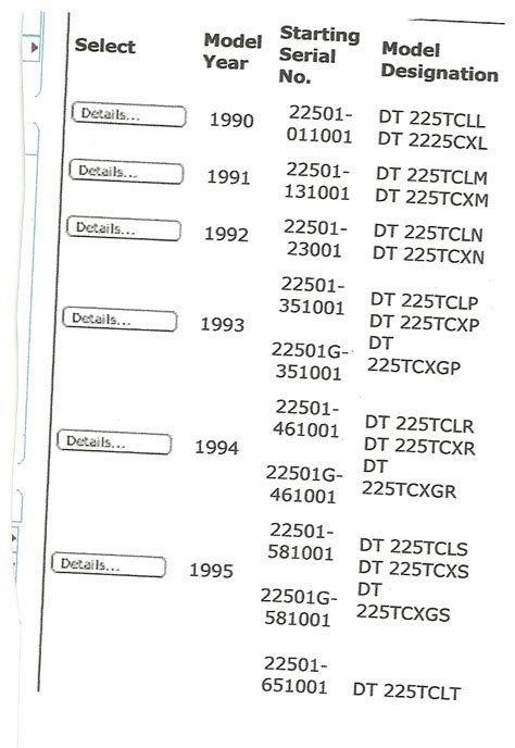 boat parts by serial number johnson outboard motor serial number year impremedia net