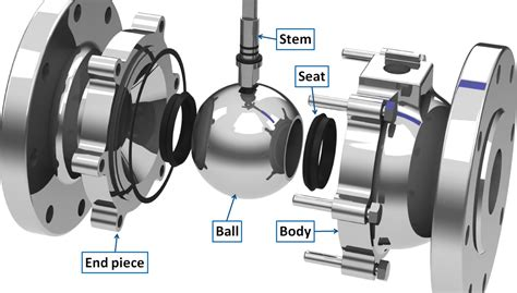 Standard G Soft Bolpen valves eog platform pte ltd valves and piping