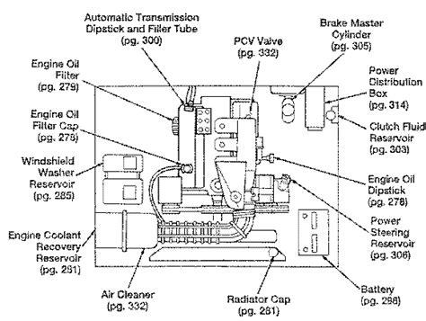 online service manuals 1997 ford taurus free book repair manuals 02 ford taurus repair manual free online auto repair html autos weblog