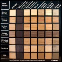 different stain colors woodwork different wood stains pdf plans