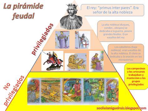piramide social del sistema feudal el blog de luis miguel la europa feudal
